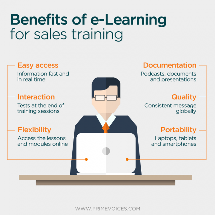 Benefits of e-learning for sales training