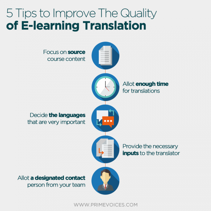 5 Tips to improve the quality of e-learning translation