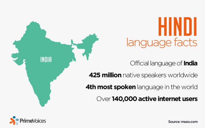 Hindi language facts