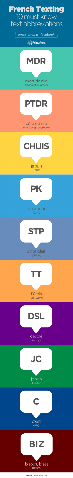 French texting 10 must know text abbreviations