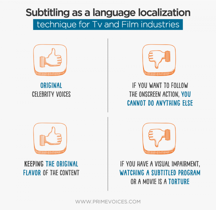 Subtitling as a language localization technique for Tv and Film industries