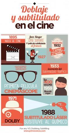 Doblaje y Subtitulado en el Cine