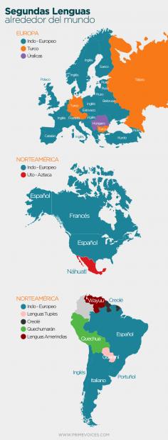 Segundas lenguas alrededor del mundo