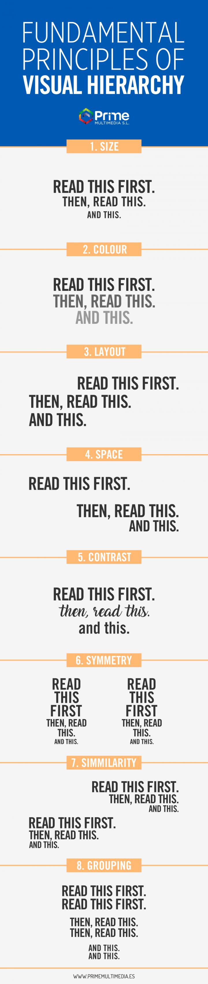 Fundamental principles of visual hierarchy